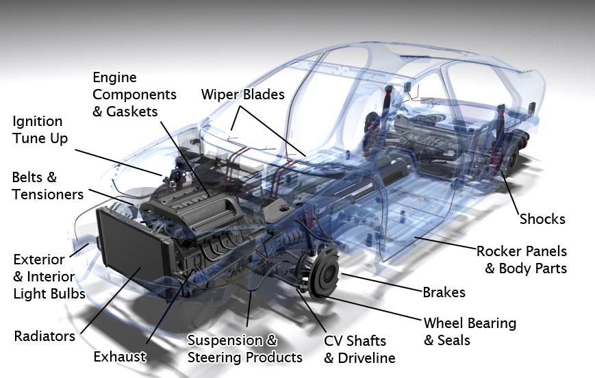 car engine details   Carsjp.com